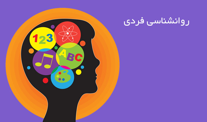 Image result for روانشناسی فردی